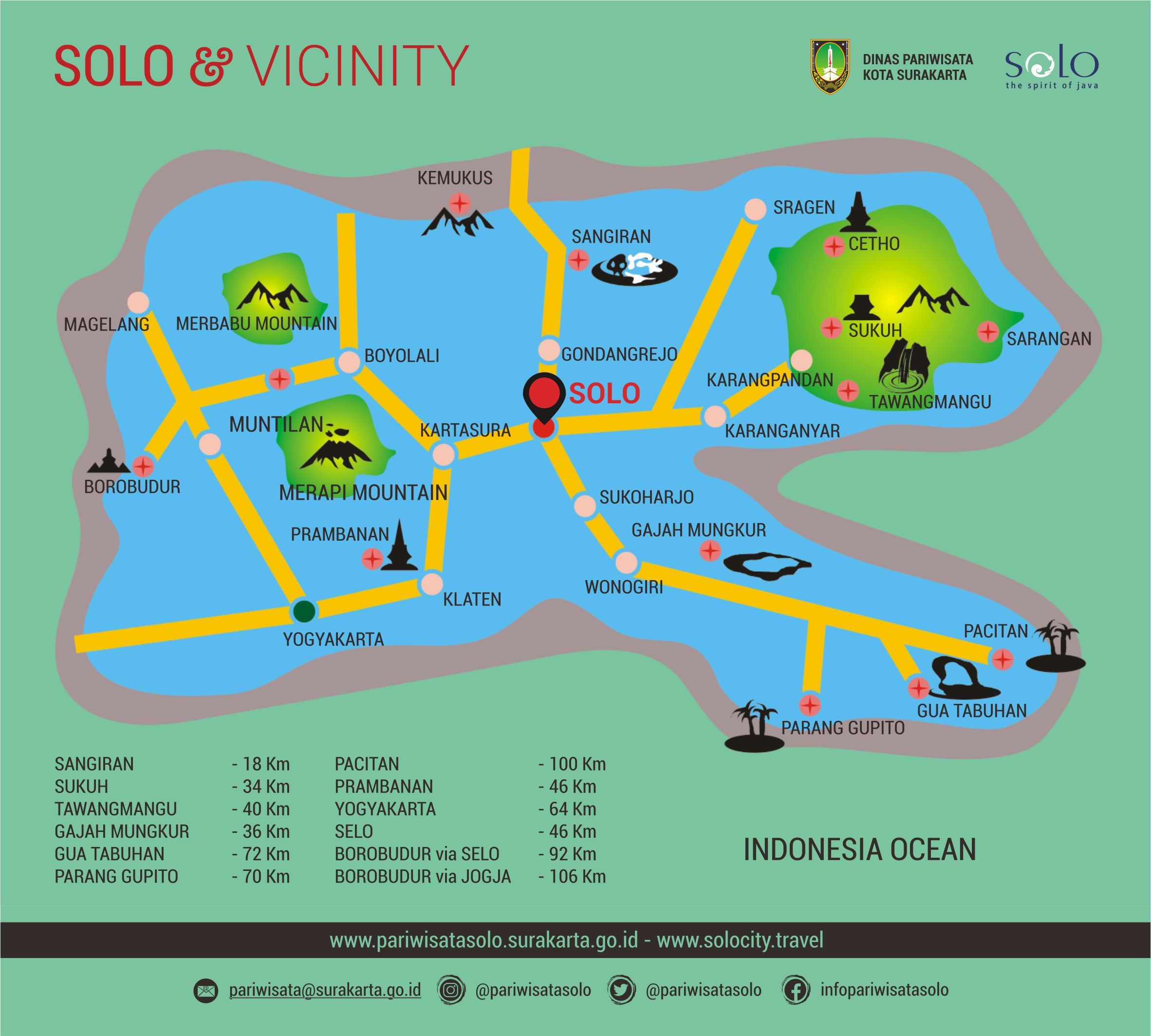 Sitemap – Solo City Travel